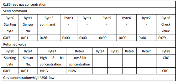 MH-Z14A datasheet