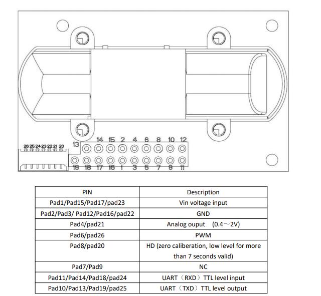 MH-Z14A pin description