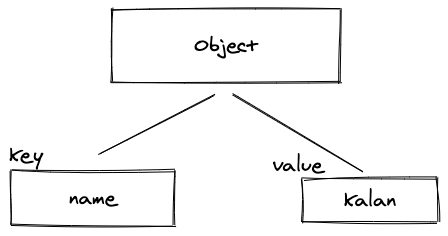 json-simple